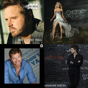Weekly Top 40 Country