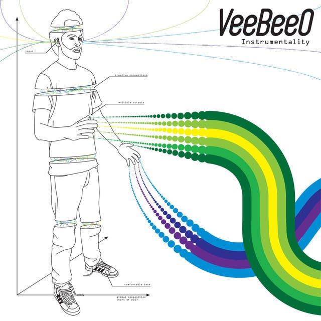 VeeBeeO
